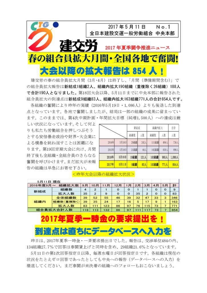 2017年夏季闘争推進ニュース No.1