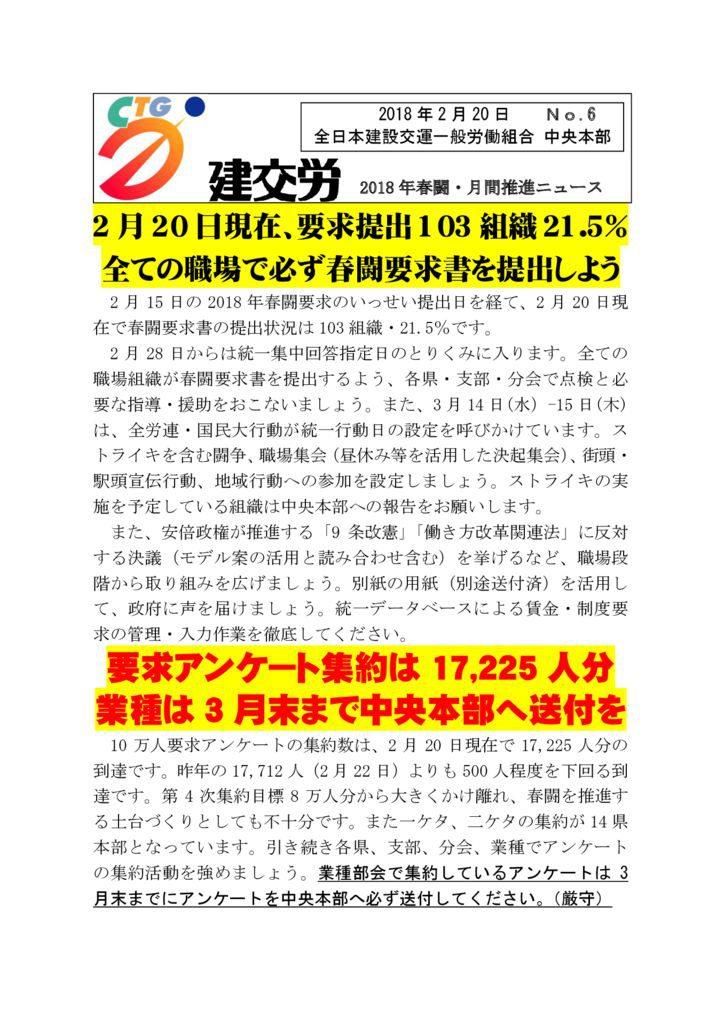 建交労春闘・月間推進ニュース No.6