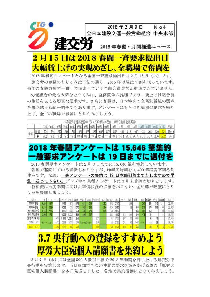 建交労春闘・月間推進ニュース No.4