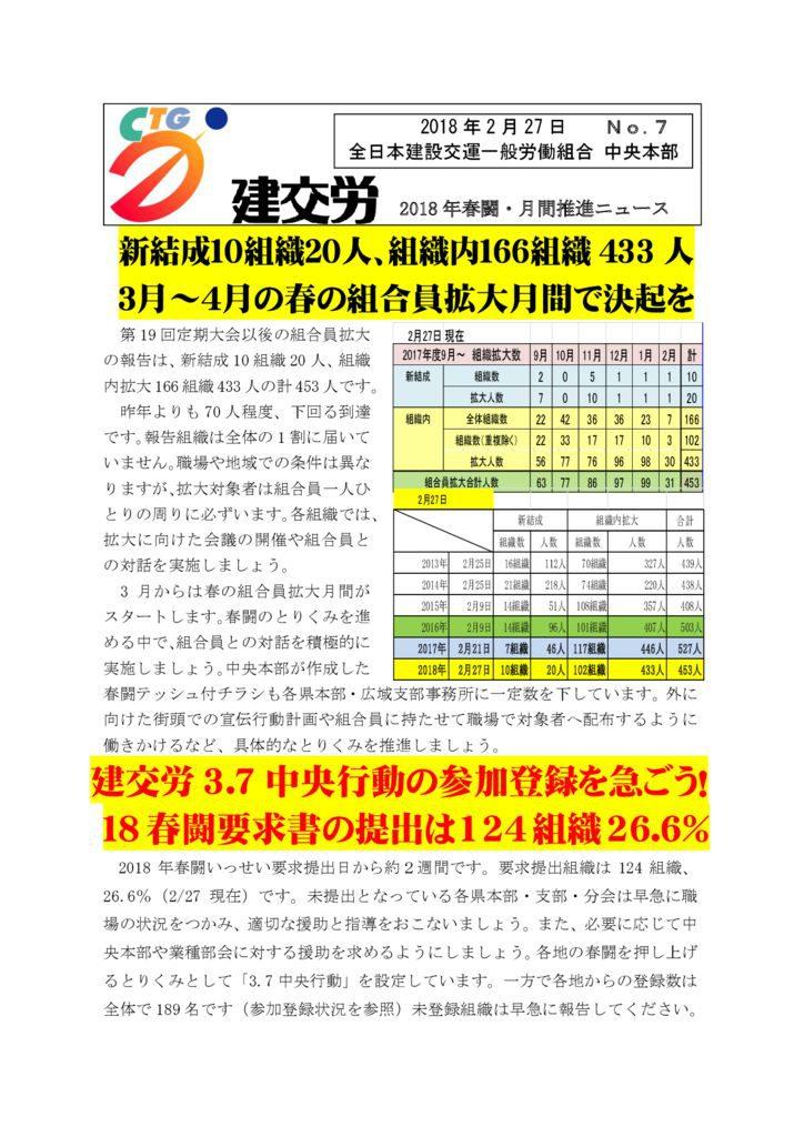 建交労春闘・月間推進ニュース No.7