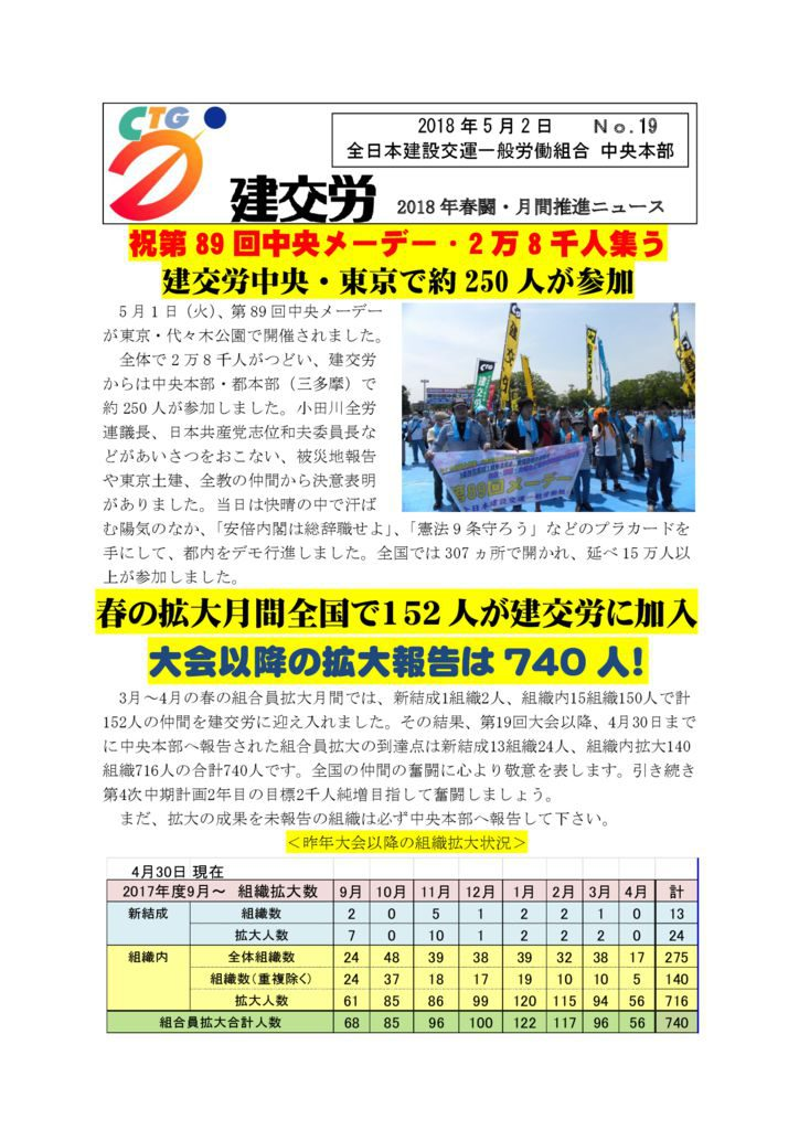 春闘・月間推進ニュース No.19