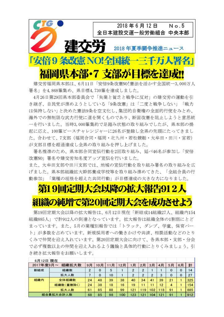 夏季闘争推進ニュース No.5
