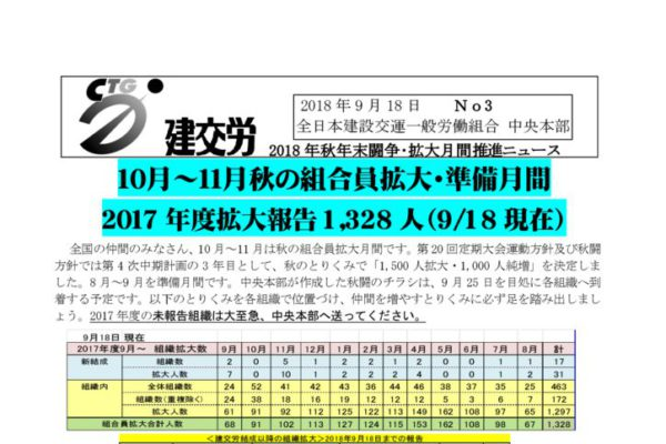 秋季闘争推進ニュース No.3