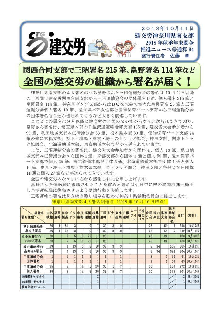 神奈川県南支部推進ニュース 通算94号
