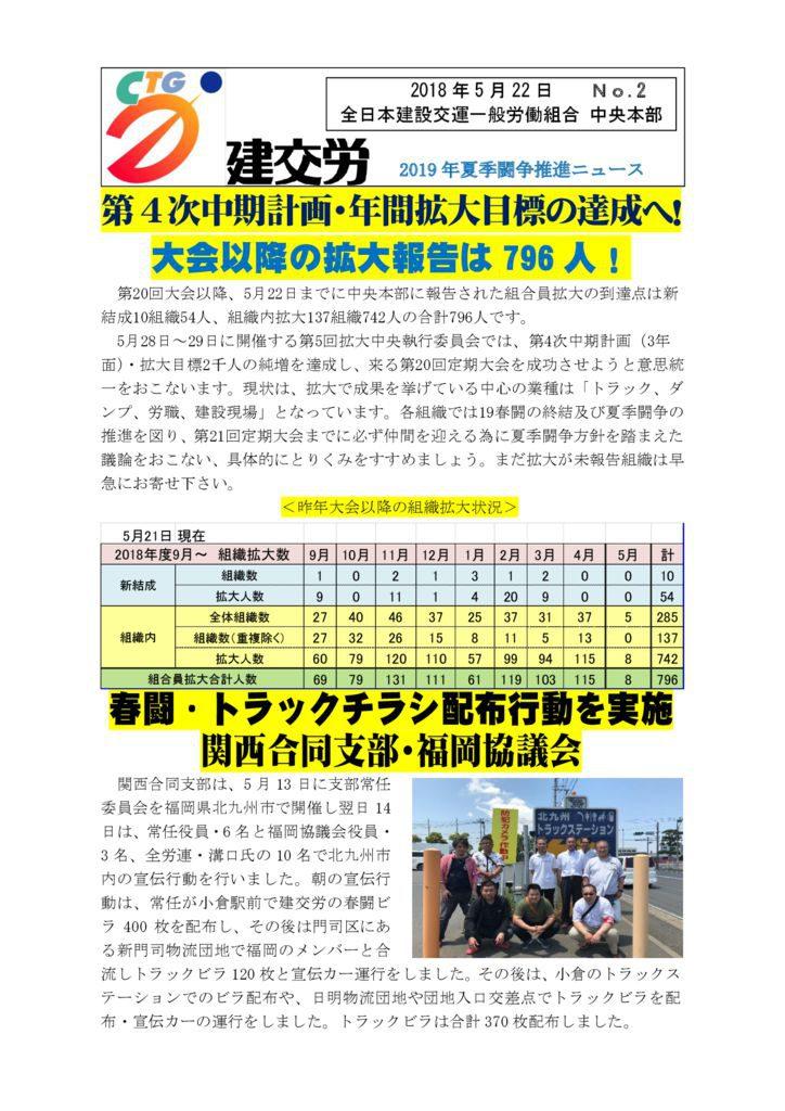 2019年夏季闘争推進ニュース No.2