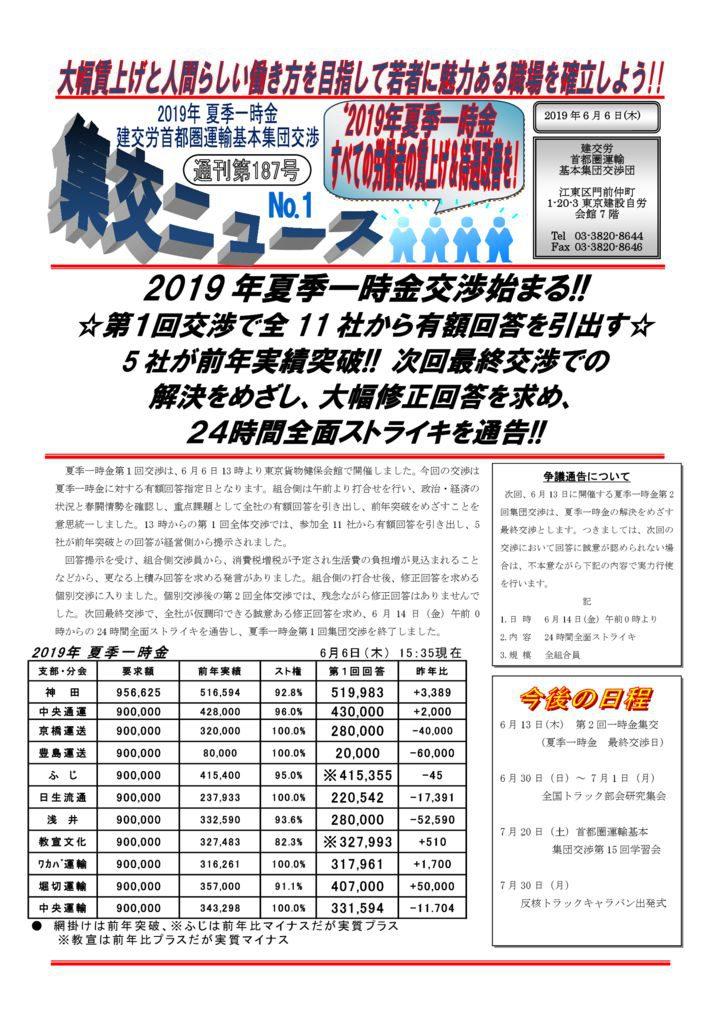 集交ニュース 通刊第187号