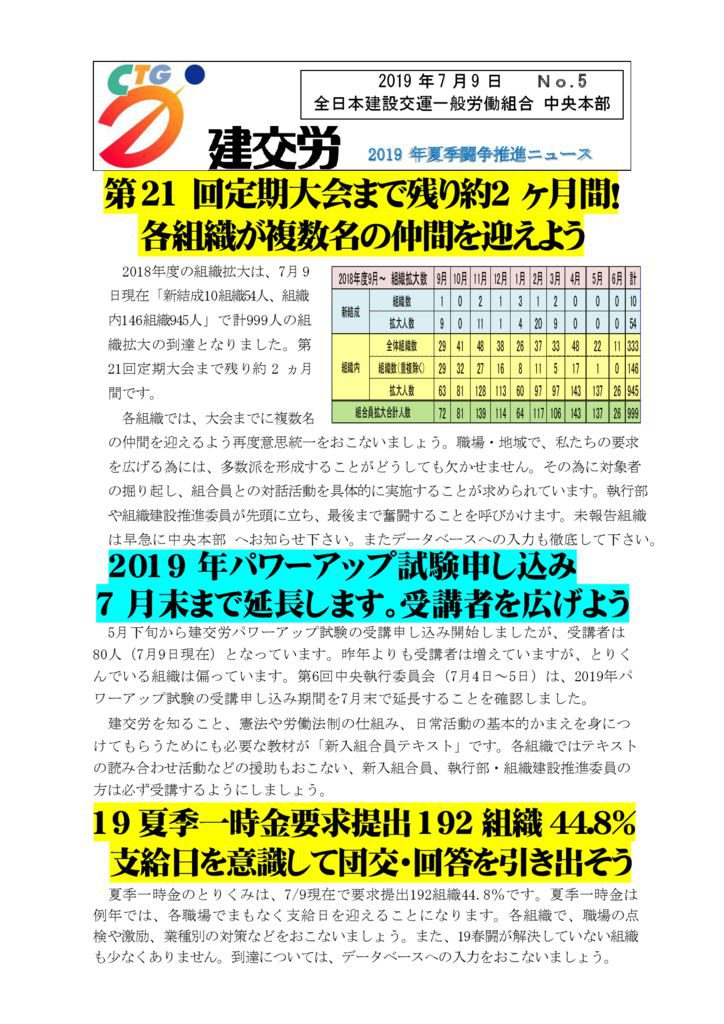 2019年夏季闘争推進ニュース No.5