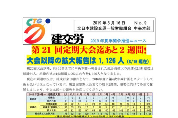 2019夏季闘争推進ニュース No.9