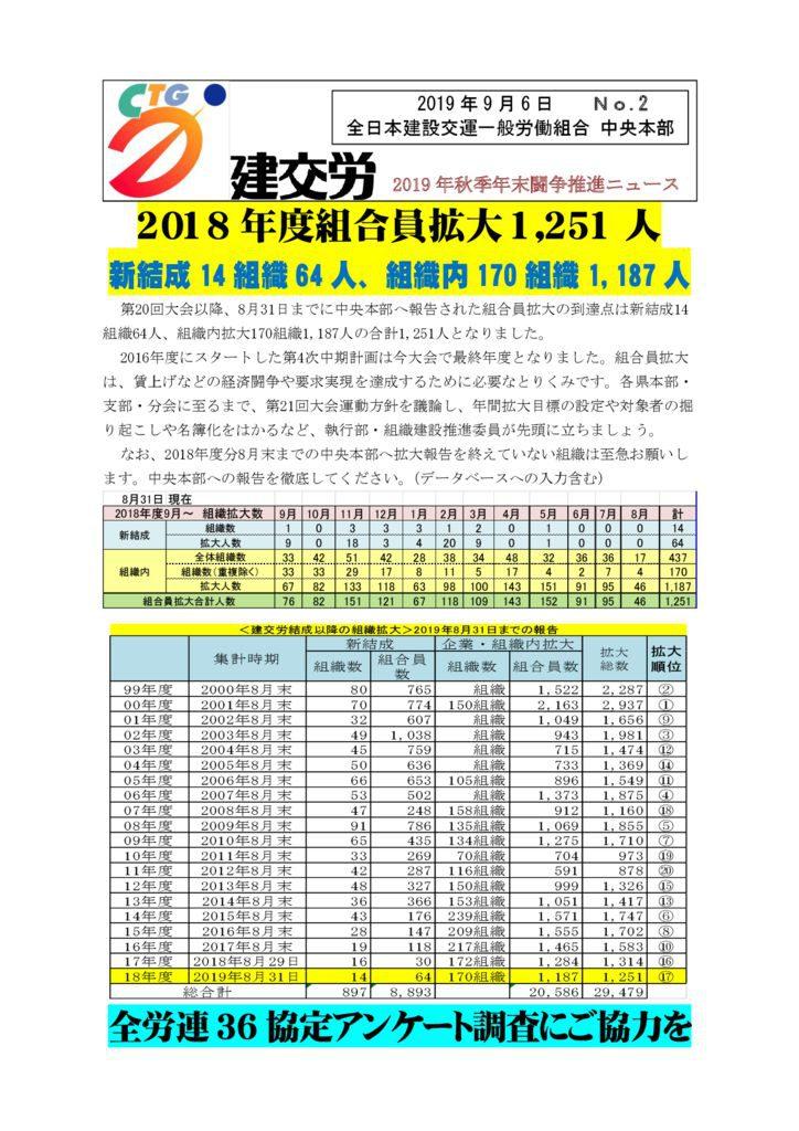 2019年秋年末闘争推進ニュース No.2