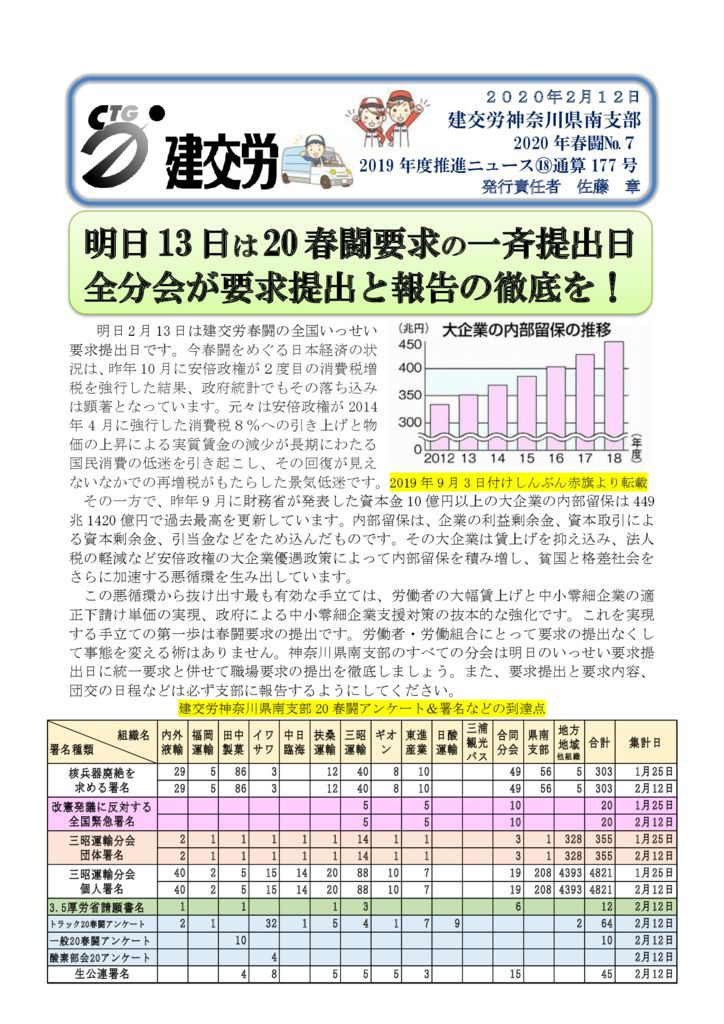 神奈川県南支部推進ニュース 通算177号