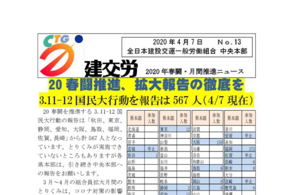 2020年春闘・月間推進ニュース No.13