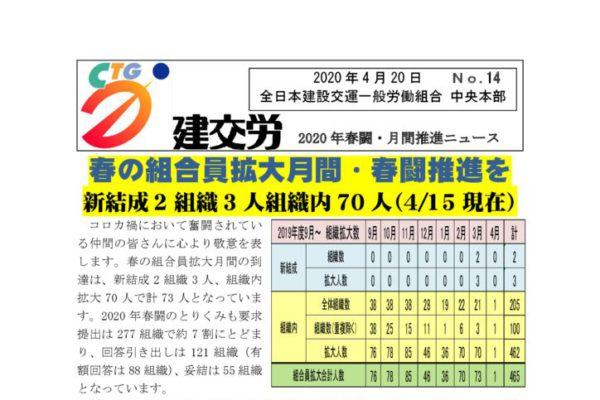 2020年春闘・月間推進ニュース No.14