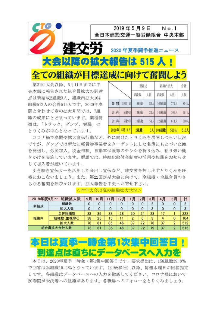 2020年夏季闘争推進ニュース No.1