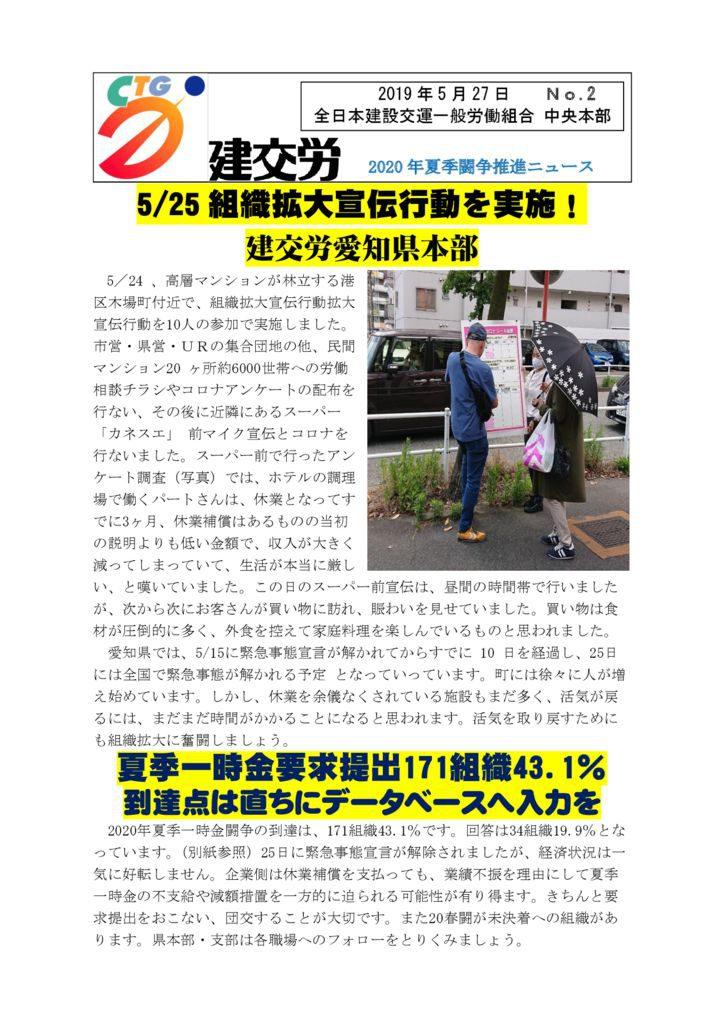 2020年夏季闘争推進ニュース No.2