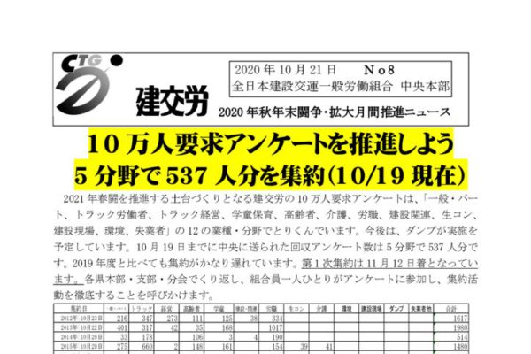 2020年秋年末闘争・拡大月間推進ニュース No.8