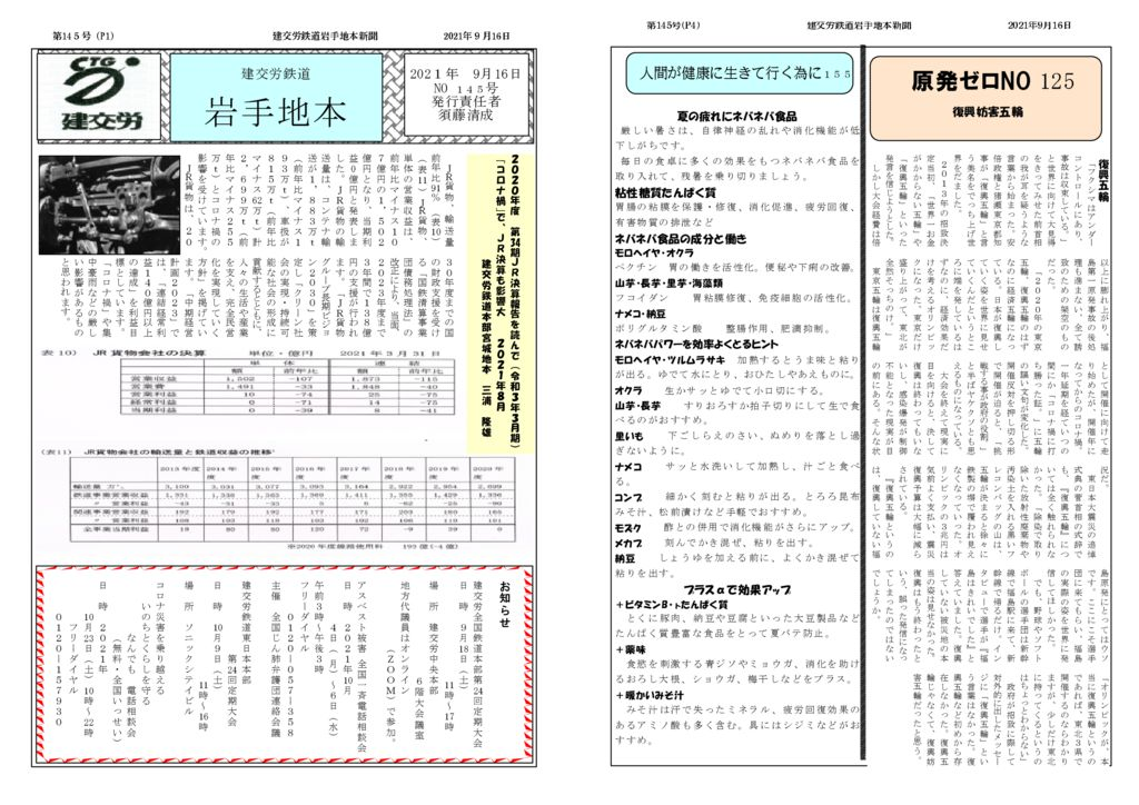 【全国鉄道東日本本部岩手地方本部】岩手地本 No.145